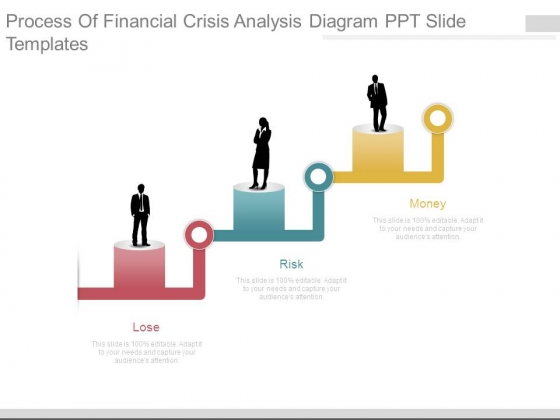 Process Of Financial Crisis Analysis Diagram Ppt Slide Templates