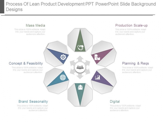 Process Of Lean Product Development Ppt Powerpoint Slide Background Designs