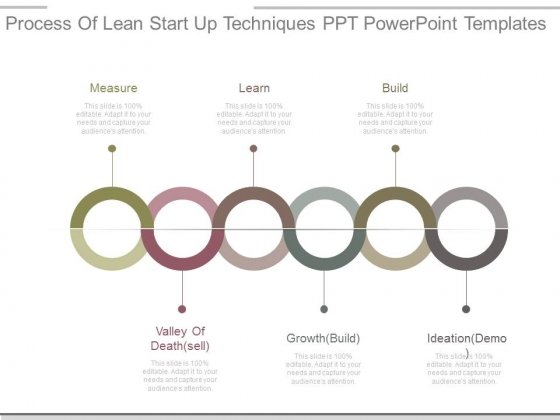 Process Of Lean Start Up Techniques Ppt Powerpoint Templates