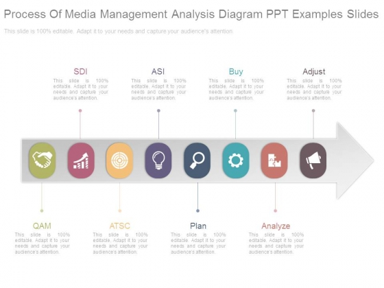 Process Of Media Management Analysis Diagram Ppt Examples Slides