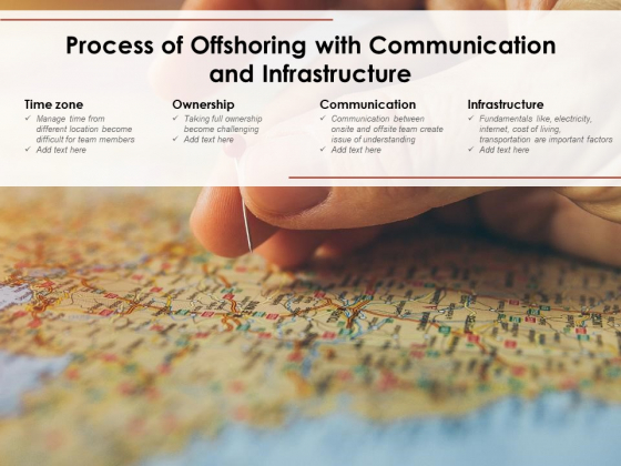 Process Of Offshoring With Communication And Infrastructure Ppt PowerPoint Presentation Gallery Show PDF