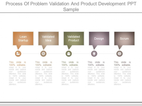 Process Of Problem Validation And Product Development Ppt Sample