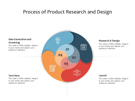 Process Of Product Research And Design Ppt PowerPoint Presentation Gallery Icons PDF
