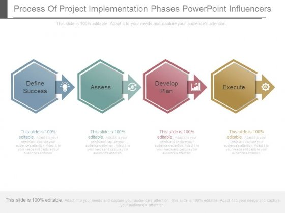 Process Of Project Implementation Phases Powerpoint Influencers