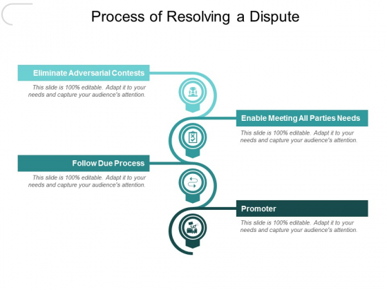 Process Of Resolving A Dispute Ppt PowerPoint Presentation Inspiration Graphics