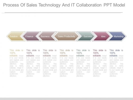 Process Of Sales Technology And It Collaboration Ppt Model