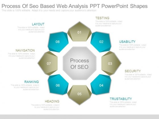 Process Of Seo Based Web Analysis Ppt Powerpoint Shapes