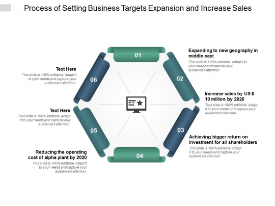 Process Of Setting Business Targets Expansion And Increase Sales Ppt PowerPoint Presentation Styles Templates