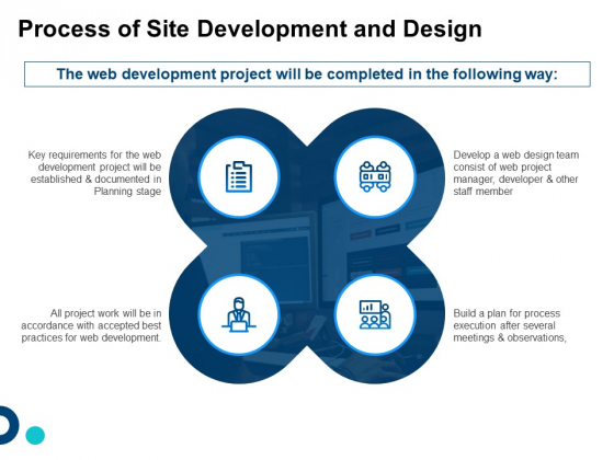 Process Of Site Development And Design Ppt Model Infographics PDF