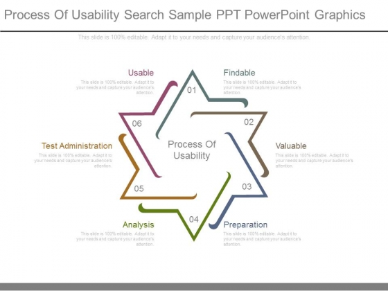 Process Of Usability Search Sample Ppt Powerpoint Graphics