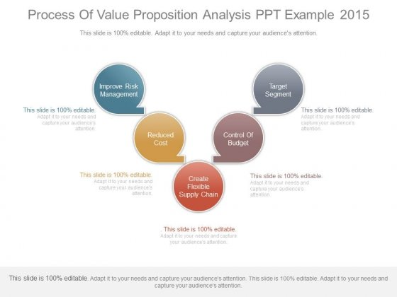 Process Of Value Proposition Analysis Ppt Example 2015