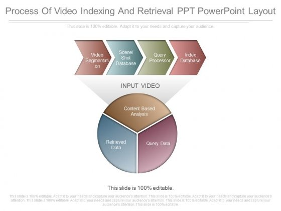 Process Of Video Indexing And Retrieval Ppt Powerpoint Layout