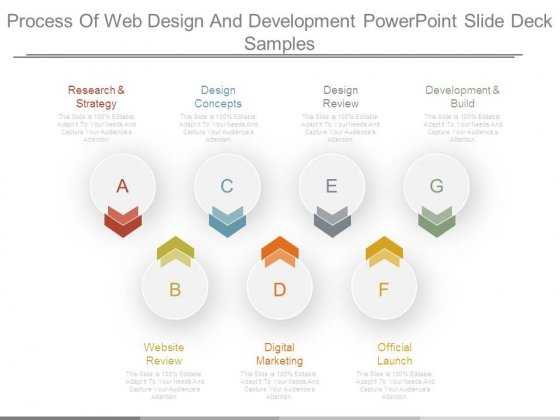 Process Of Web Design And Development Powerpoint Slide Deck Samples