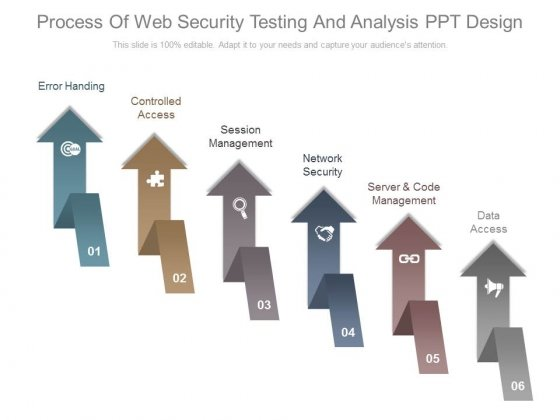 What is penetration testing | step-by-step process & methods.