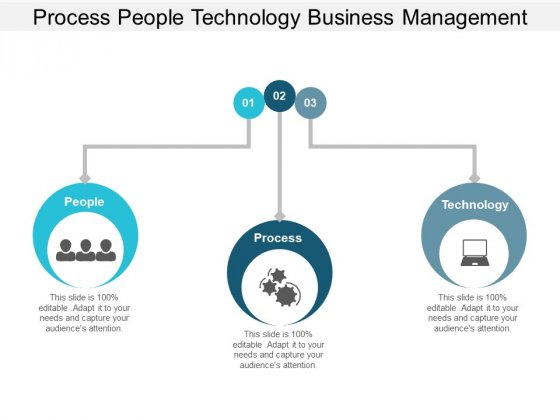 Process People Technology Business Management Ppt PowerPoint Presentation File Demonstration