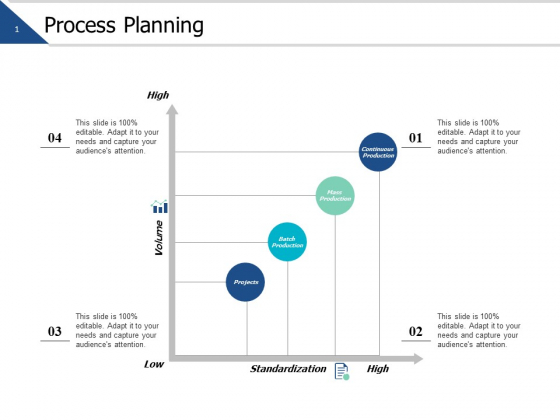 Process Planning Management Ppt PowerPoint Presentation File Ideas