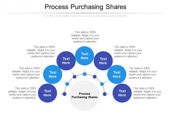 Process Purchasing Shares Ppt PowerPoint Presentation Visual Aids Ideas Cpb Pdf Pdf