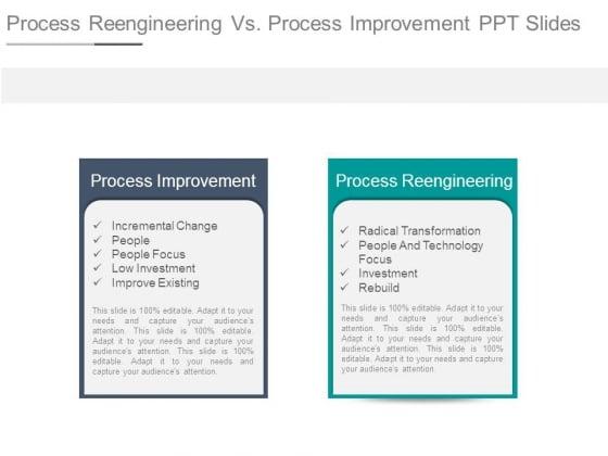 Process Reengineering Vs Process Improvement Ppt Slides