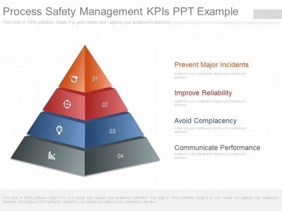 Process Safety Management Kpis Ppt Example - PowerPoint Templates