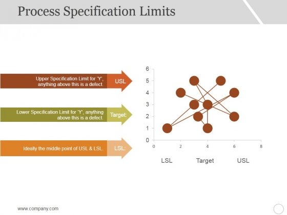 Process Specification Limits Ppt PowerPoint Presentation Infographic ...