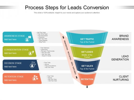 Process Steps For Leads Conversion Ppt PowerPoint Presentation File Layout Ideas PDF