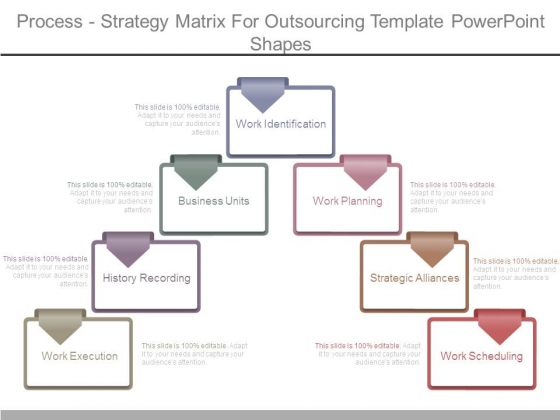 Process Strategy Matrix For Outsourcing Template Powerpoint Shapes ...