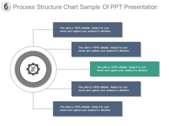 Process Structure Chart Sample Of Ppt Presentation