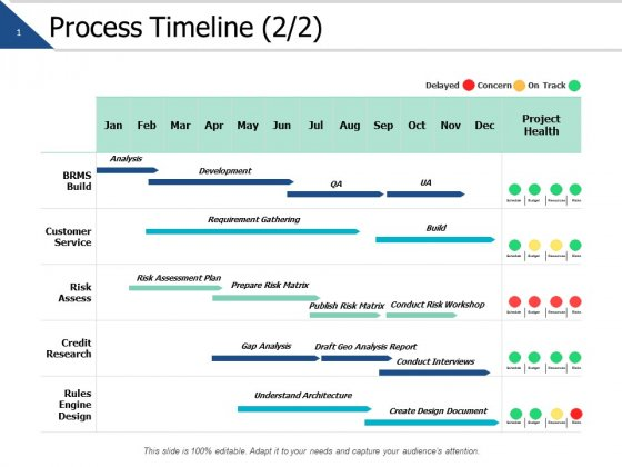 Process Timeline Management Ppt PowerPoint Presentation Icon Ideas