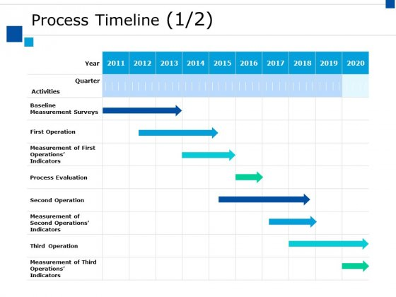 Process Timeline Ppt PowerPoint Presentation Slides Examples