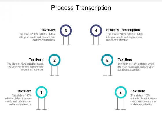Process Transcription Ppt PowerPoint Presentation Topics Cpb Pdf