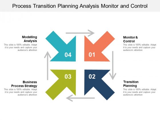 Process Transition Planning Analysis Monitor And Control Ppt PowerPoint Presentation File Images