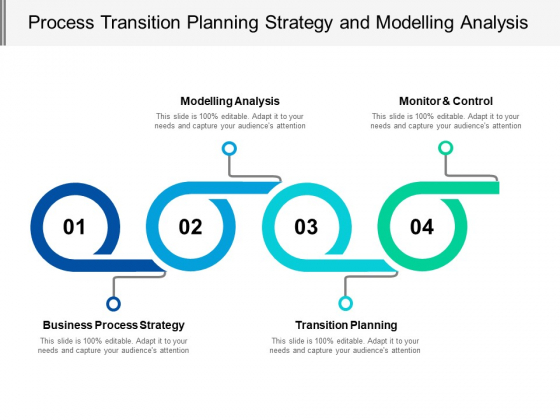 Process Transition Planning Strategy And Modelling Analysis Ppt PowerPoint Presentation Gallery Graphics Example