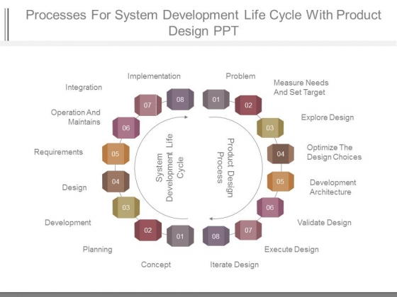 Processes_For_System_Development_Life_Cycle_With_Product_Design_Ppt_1