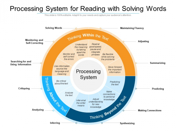 Processing System For Reading With Solving Words Ppt PowerPoint Presentation File Good PDF