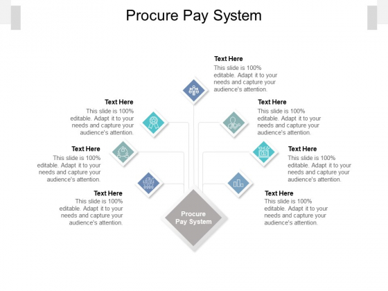 Procure Pay System Ppt PowerPoint Presentation Icon Templates Cpb Pdf