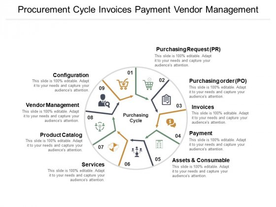Procurement Cycle Invoices Payment Vendor Management Ppt PowerPoint Presentation Model Demonstration