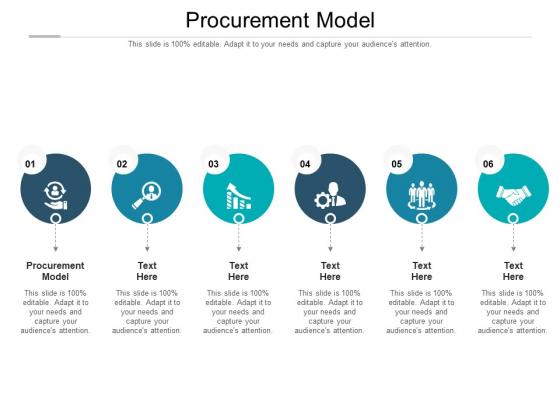 Procurement Model Ppt PowerPoint Presentation Ideas Introduction Cpb Pdf