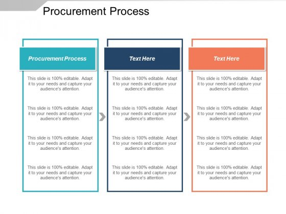 Procurement Process Ppt PowerPoint Presentation Styles Graphic Tips Cpb