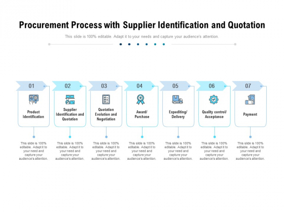 Procurement Process With Supplier Identification And Quotation Ppt PowerPoint Presentation Portfolio Slides PDF