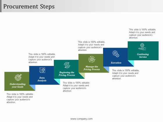 Procurement Steps Ppt PowerPoint Presentation Pictures Backgrounds