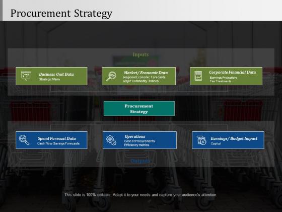 Procurement Strategy Ppt PowerPoint Presentation Slides Graphic Images