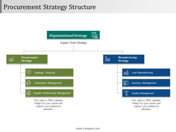 Procurement Strategy Structure Ppt PowerPoint Presentation Pictures Outline