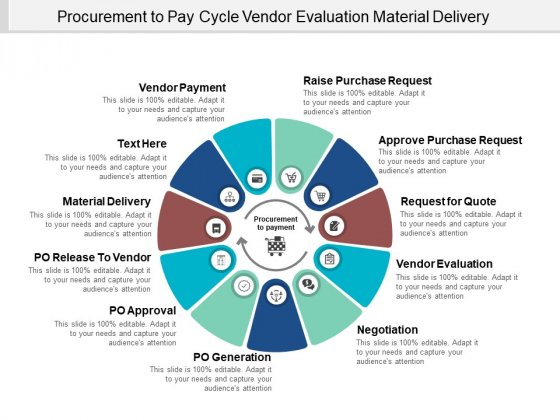 Procurement To Pay Cycle Vendor Evaluation Material Delivery Ppt PowerPoint Presentation Portfolio Shapes