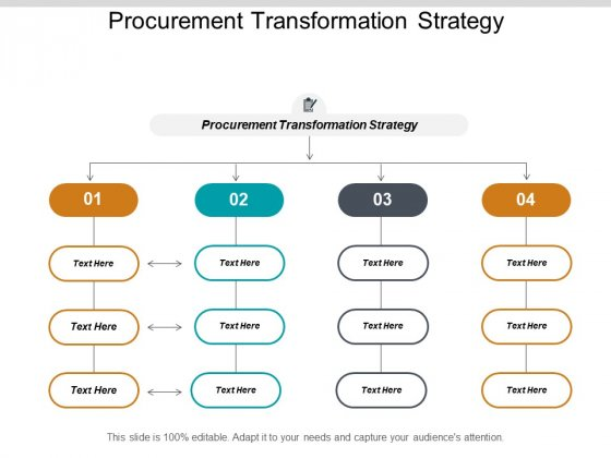 Procurement Transformation Strategy Ppt PowerPoint Presentation Layouts Layout Cpb