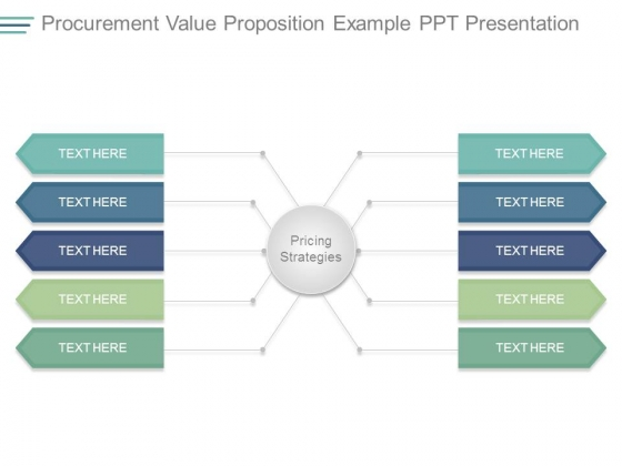 procurement value proposition example ppt presentation powerpoint