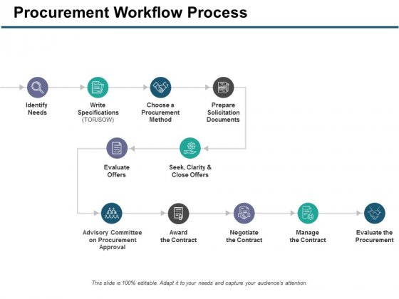 Procurement Workflow Process Ppt PowerPoint Presentation Ideas Graphics Design