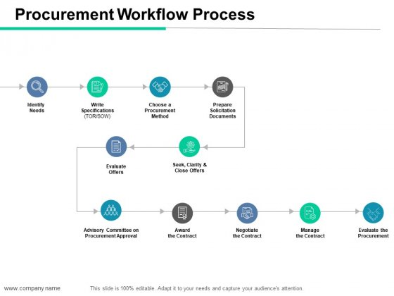 Procurement Workflow Process Ppt PowerPoint Presentation Styles Introduction