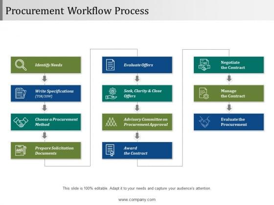 Procurement Workflow Process Ppt PowerPoint Presentation Styles Slide Download