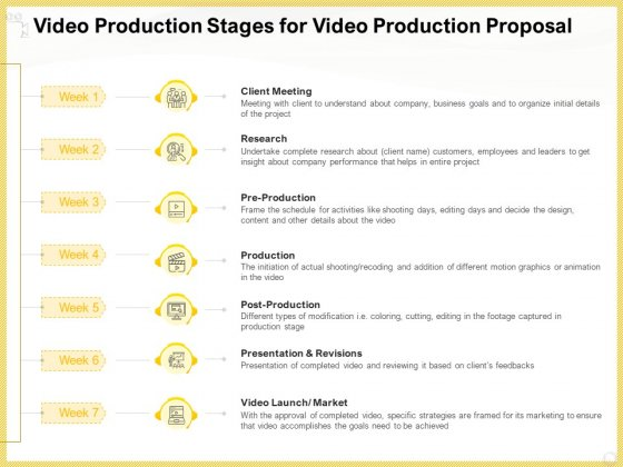 Producing Video Content Video Production Stages For Video Production Proposal Professional PDF