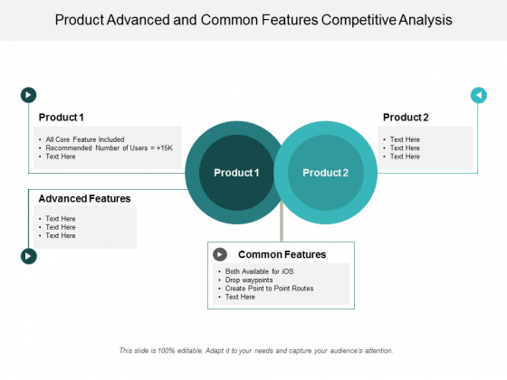 Product Advanced And Common Features Competitive Analysis Ppt Powerpoint Presentation File Gridlines